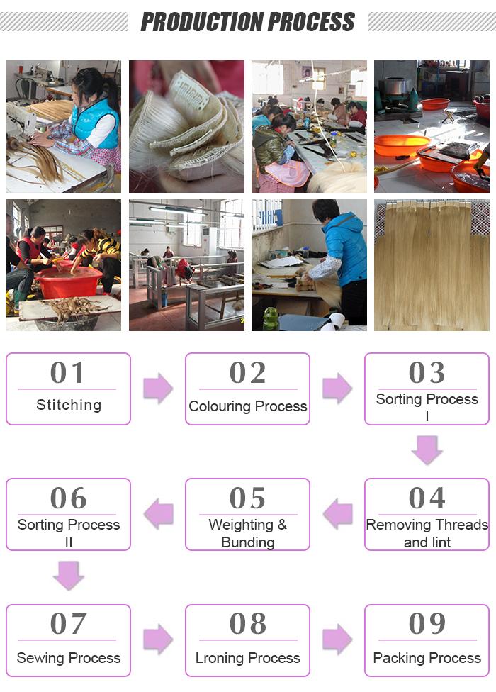 new ui production process